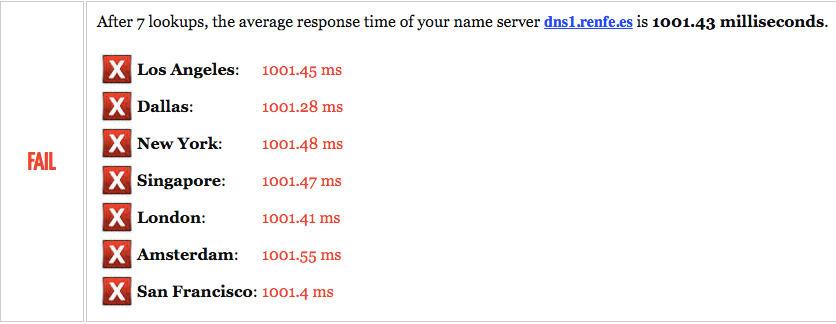 DNS lentas