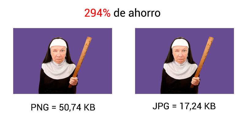diferencia de peso entre png y jpg