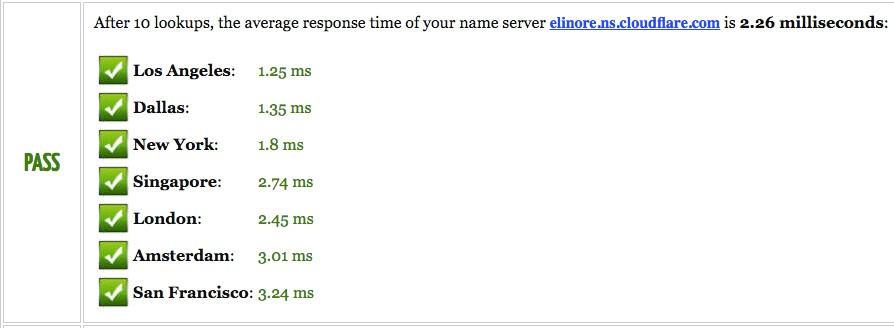 Servicio DNS